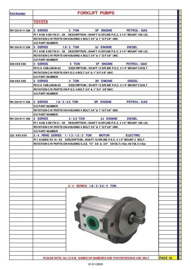 Part Number FORKLIFT PUMPS TOYOTA RH 334 9111 934 3 SERIES 3 TON 5P ENGINE PETROL - GAS P11 A193 X BE FB 31 - XX DESCRIPTI...