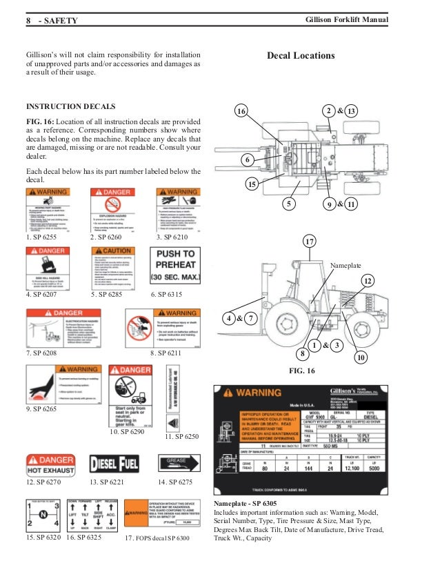 Toyota Forklift Wiring Diagram - 3.20.tridonicsignage.de • on