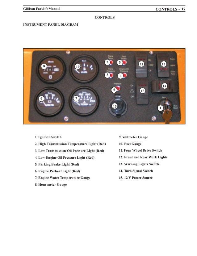 Letrika Alternator Wiring Diagram : Wiring diagram as well hyster forklift moreover