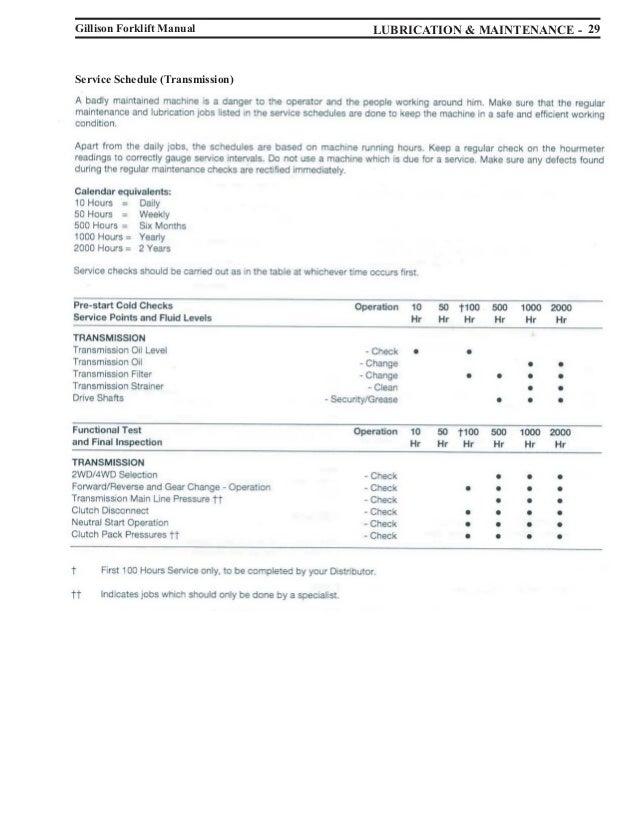 Manual Forklift Checklist Forklift Operation Ppt Download Pallet Jack Parts Pdf