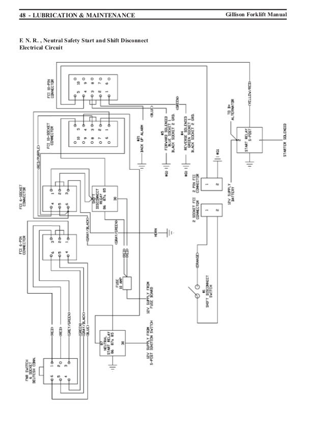 jcb 926 fork lift wiring schematic wiring diagrams rh boltsoft net Nissan Forklifts Wiring Diagram Model Kcph02a25v nissan forklift alternator wiring diagram