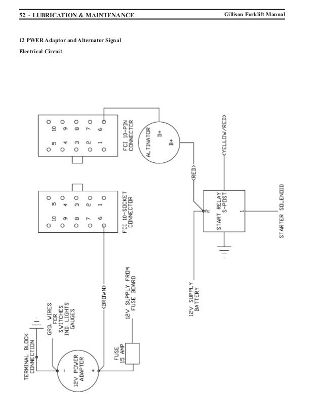 Gillison Forklift Manual Front And Rear Work Lights Electrical Circuit Lubrication Maintenance 51 54: Nissan 3 0 Fork Lift Wiring Schematic At Goccuoi.net