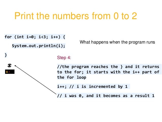 how to write a for loop in java