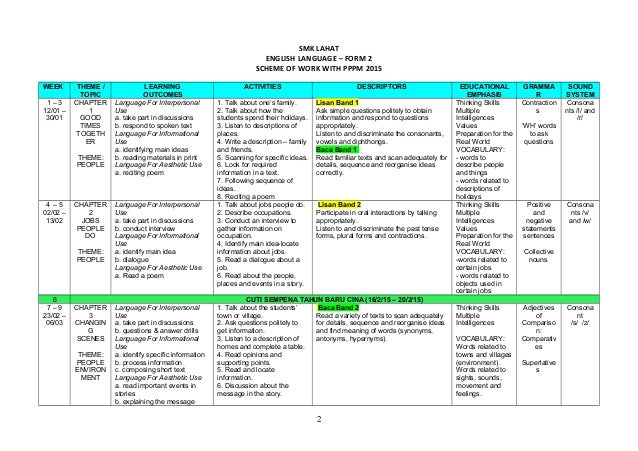 Form 2 English Lanuage Scheme of Work with PPPM 2015