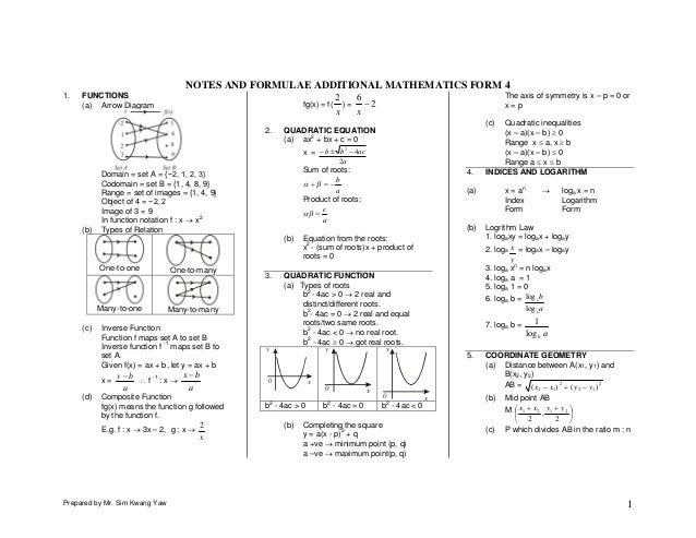NOTES AND FORMULAE ADDITIONAL MATHEMATICS FORM 41.   FUNCTIONS                                                           2...