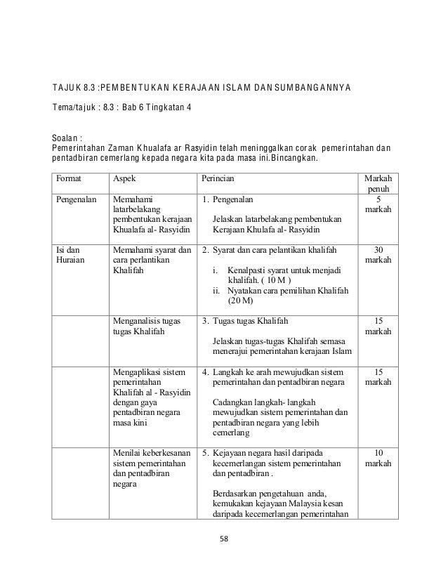 Skema Jawapan Sejarah Kertas 3 Rumusan Br1m Reg