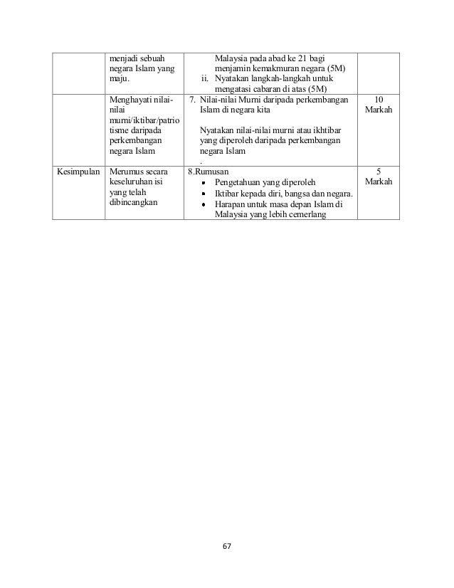 Sejarah Soalan Skema Jawapan Kertas 3 Tingkatan 4