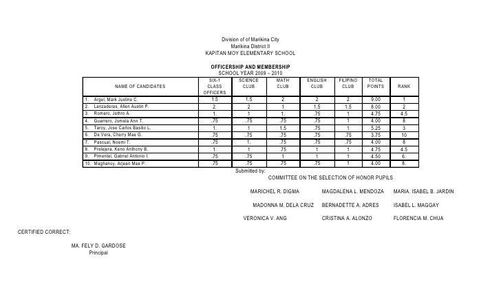 Division of of Marikina City                                                                           Marikina District I...