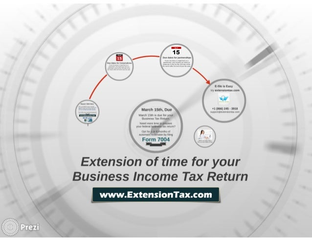 Form 7004 - Extension For Business Tax Returns