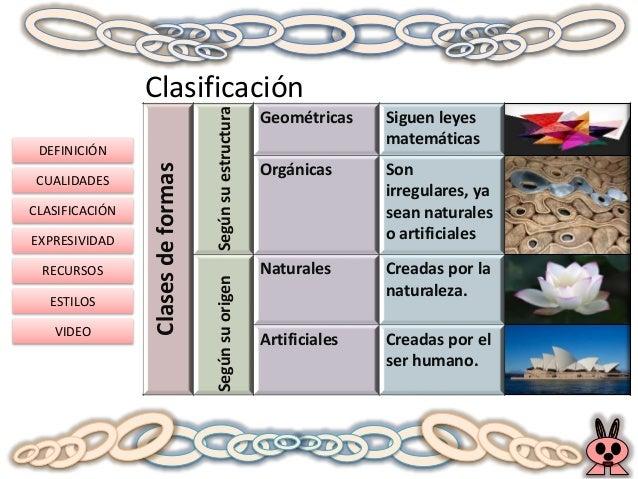 DEFINICIÓN CUALIDADES CLASIFICACIÓN EXPRESIVIDAD RECURSOS ESTILOS VIDEO Clasificación Clasesdeformas Segúnsuestructura Geo...