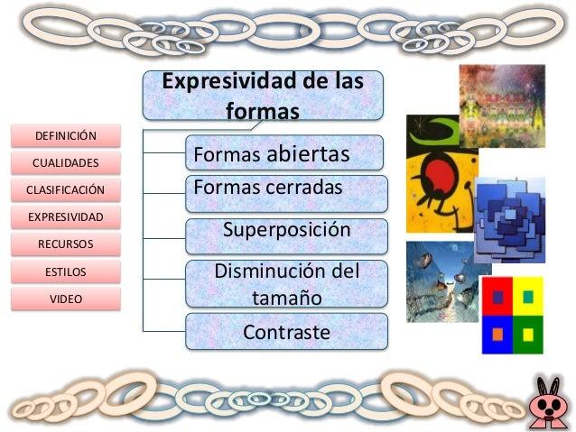 DEFINICIÓN CUALIDADES CLASIFICACIÓN EXPRESIVIDAD RECURSOS ESTILOS VIDEO Disminución del tamaño Expresividad de las formas ...