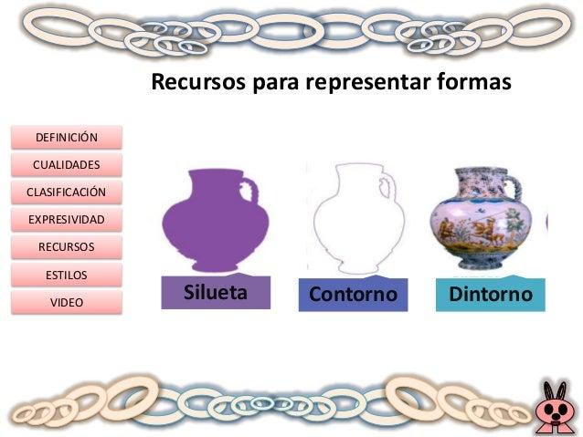 DEFINICIÓN CUALIDADES CLASIFICACIÓN EXPRESIVIDAD RECURSOS ESTILOS VIDEO Recursos para representar formas Silueta Contorno ...