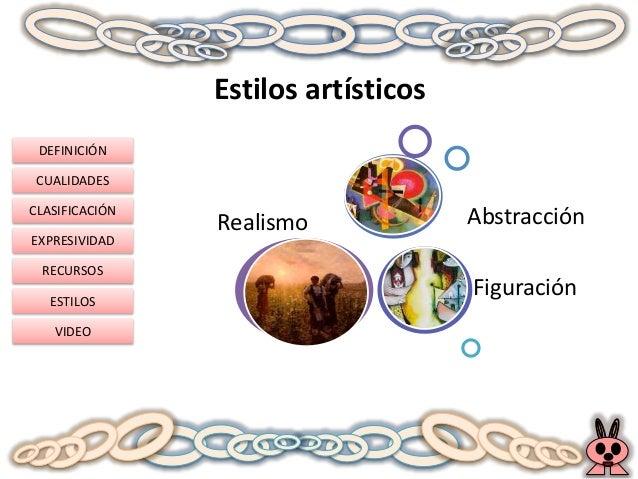 DEFINICIÓN CUALIDADES CLASIFICACIÓN EXPRESIVIDAD RECURSOS ESTILOS VIDEO Estilos artísticos Realismo Figuración Abstracción