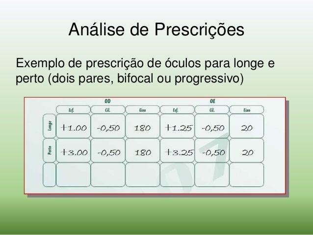 f81c19472ece9 Óptica Oftálmica - Princípios Básicos