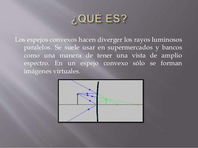 Formación De Imágenes En Espejos Convexos