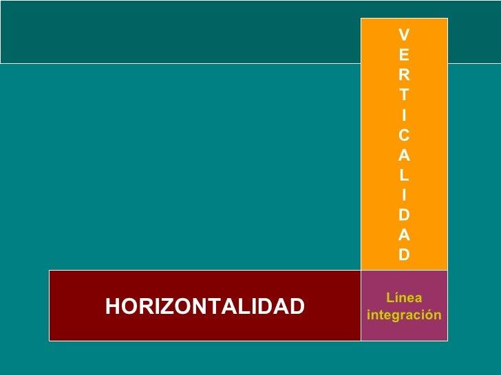 HORIZONTALIDAD V E R T I C A L I D A D Línea integración