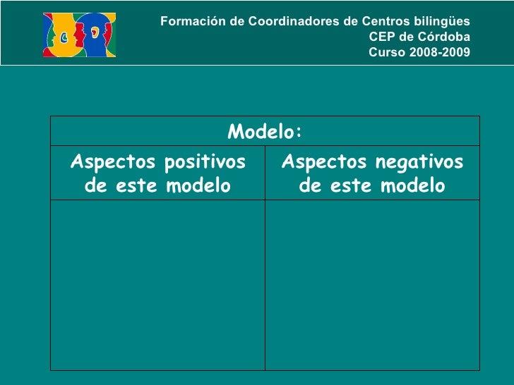 Formación de Coordinadores de Centros bilingües CEP de Córdoba Curso 2008-2009 Aspectos negativos de este modelo Aspectos ...