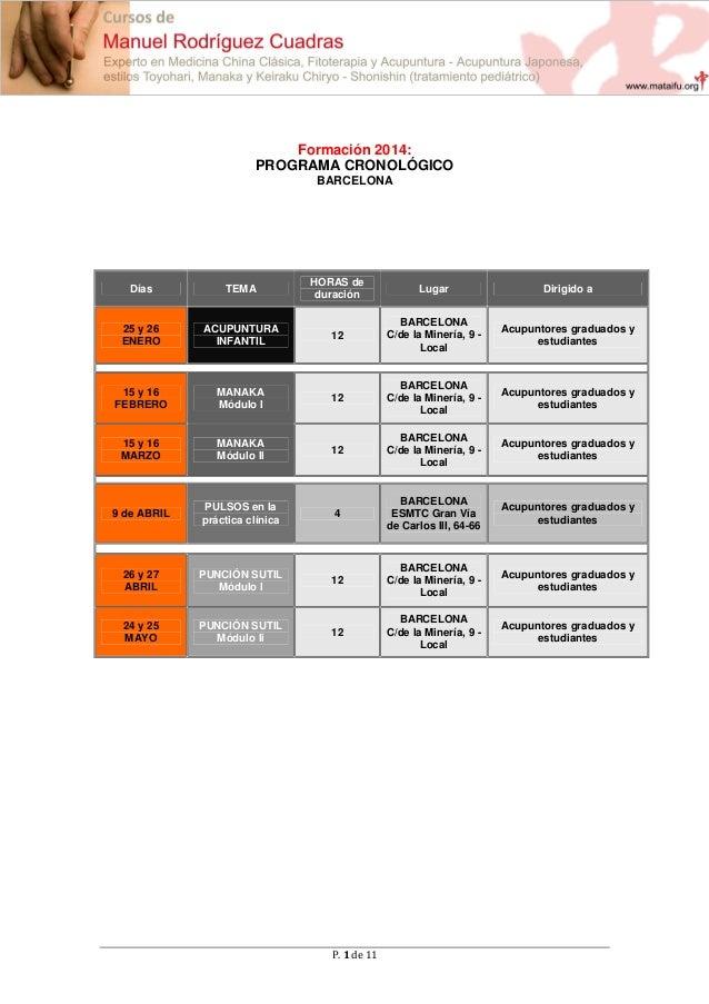 Formación 2014: PROGRAMA CRONOLÓGICO BARCELONA  Días  TEMA  HORAS de duración  Lugar  Dirigido a  25 y 26 ENERO  ACUPUNTUR...