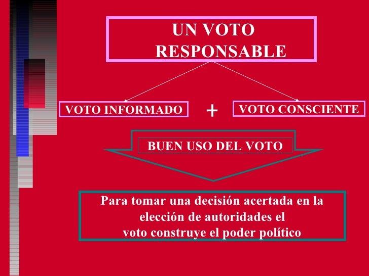 UN VOTO RESPONSABLE VOTO INFORMADO VOTO CONSCIENTE Para tomar una decisión acertada en la elección de autoridades el voto ...