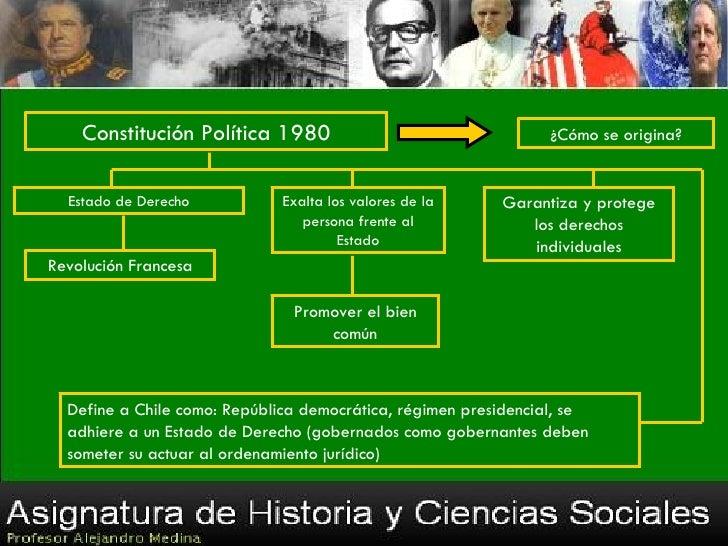 Constitución Política 1980                                   ¿Cómo se origina?  Estado de Derecho           Exalta los val...