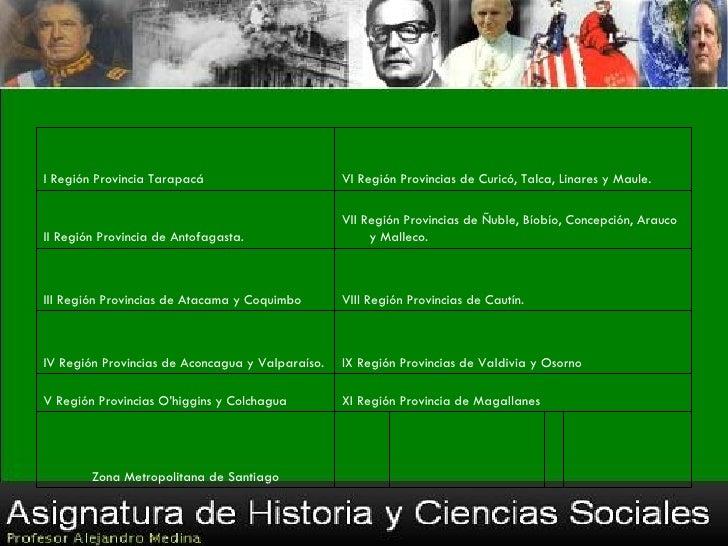 I Región Provincia Tarapacá                       VI Región Provincias de Curicó, Talca, Linares y Maule.                 ...