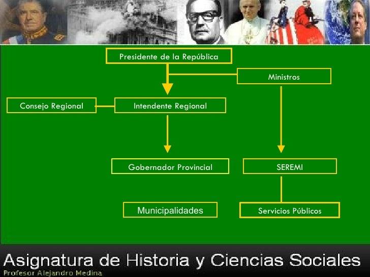 Actividad Procedimental   Según la Constitución Política de la República de Chile de 1980 al Poder    Ejecutivo le corresp...