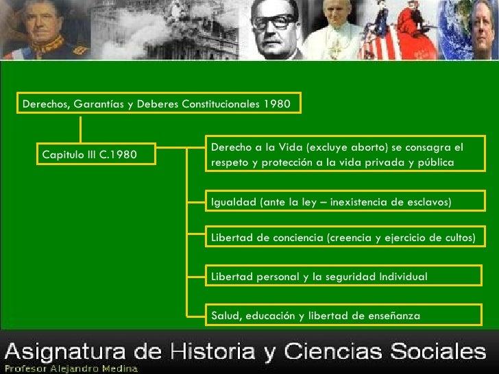 Derechos, Garantías y Deberes Constitucionales 1980                                   Derecho a la Vida (excluye aborto) s...