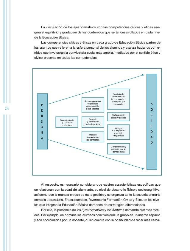 26 El trabajo en el aula se basa en la aplicación de estrategias que estimulen la toma de decisiones, la formulación de ju...