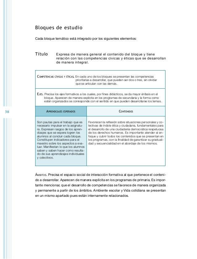 41 SEGUNDO GRADO Bloque I. La Formación Cívica y Ética en el desarrollo social y personal Competencias que se favorecen:C...