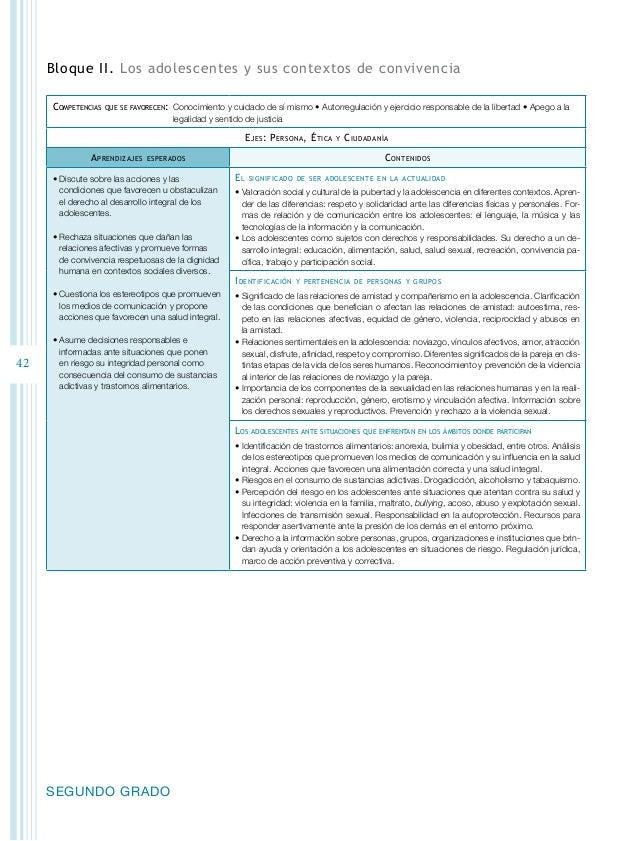 45 SEGUNDO GRADO Bloque V. Hacia la identificación de compromisos éticos Competencias que se favorecen:Sentido de pertene...