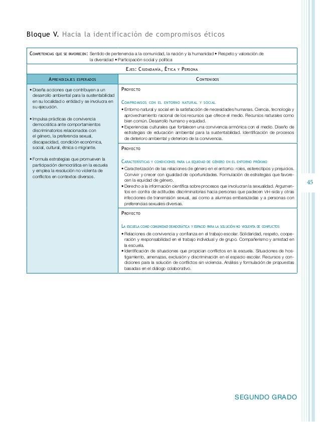 50 TERCER GRADO Bloque II. Pensar, decidir y actuar para el futuro Competencias que se favorecen:Conocimiento y cuidado d...