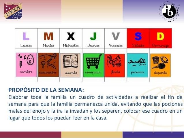 PROPÓSITO DE LA SEMANA: Elaborar toda la familia un cuadro de actividades a realizar el fin de semana para que la familia ...