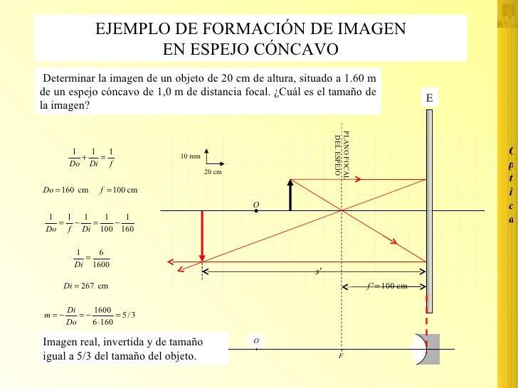 Formacin imagenes en espejos esfericos for Espejos planos concavos y convexos