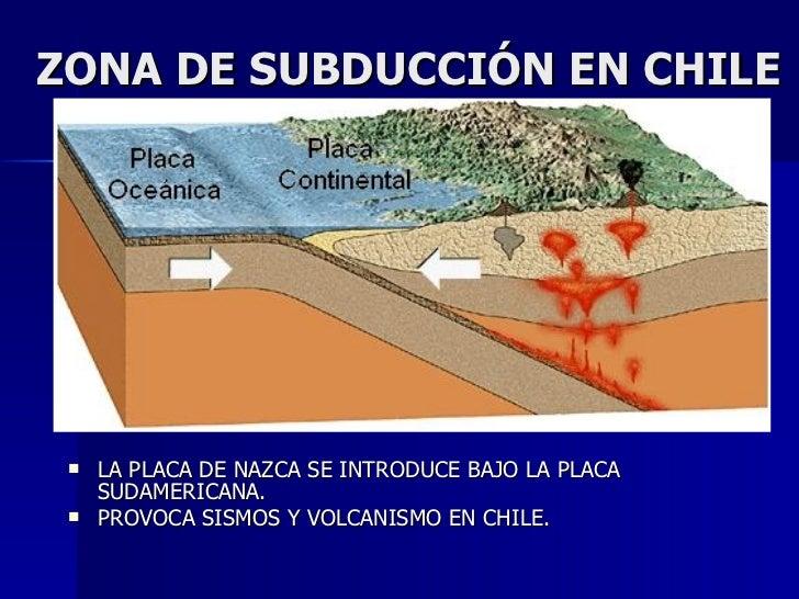 Resultado de imagen para subducción en chile