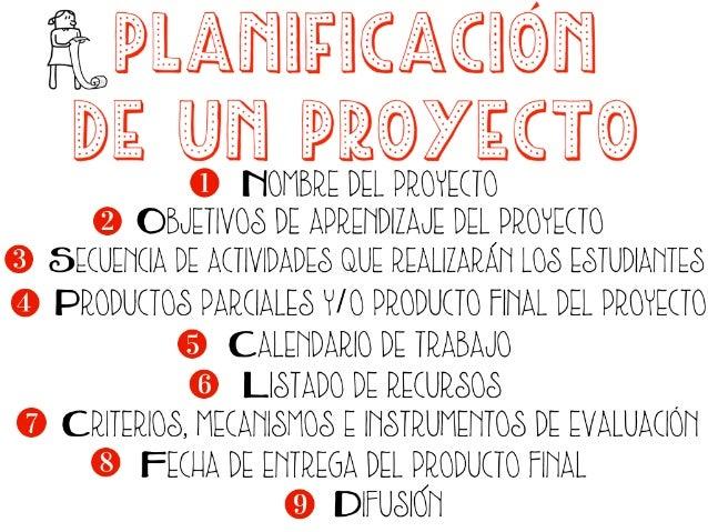 http://nataliaquesnel.blogspot.com.es/2013/06/cuentame.html Proyecto de Ana Paula, Natalia y Lara 4º ESO E