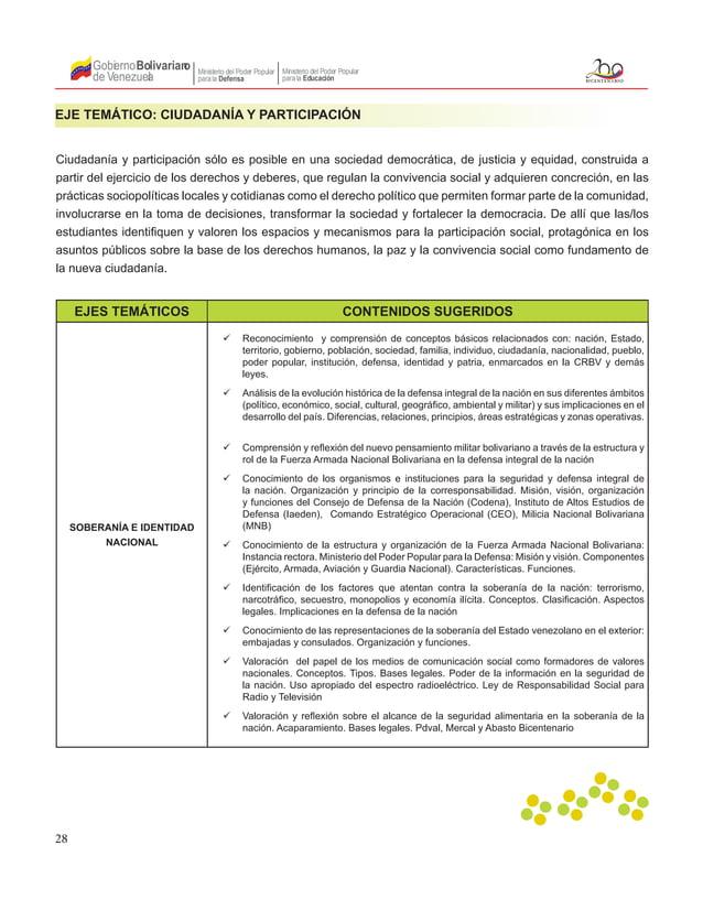 Gobierno de Venezuela Bolivariano Ministerio del Poder Popular parala Educación Ministerio del Poder Popular parala Defens...