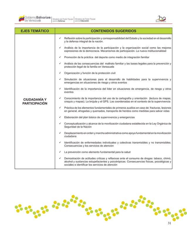 31 Gobierno de Venezuela Bolivariano Ministerio del Poder Popular parala Educación Ministerio del Poder Popular parala Def...