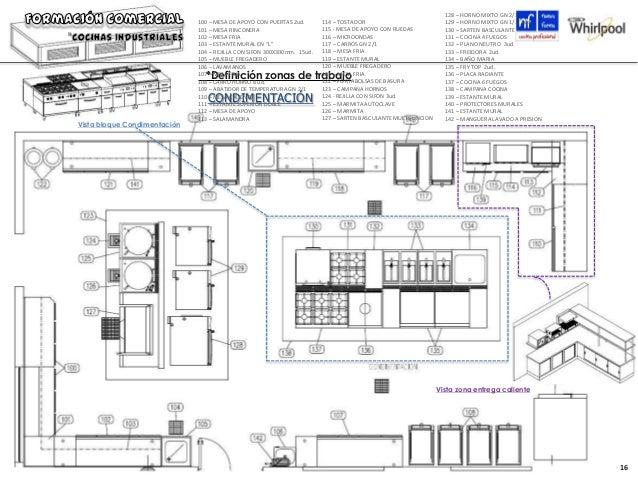 Formacion comercial cocinas industriales nf whirpool for Planos de una cocina industrial