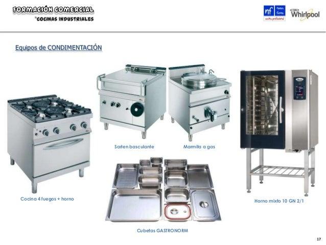 Formacion comercial cocinas industriales nf whirpool for Cocinas y equipos