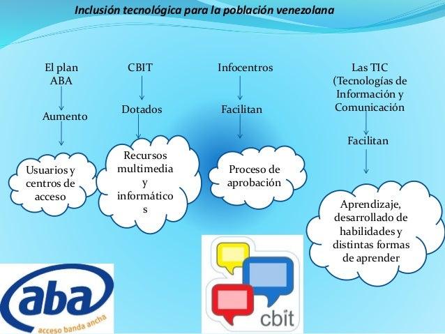 Formacion criticsera for Oficina virtual cantv