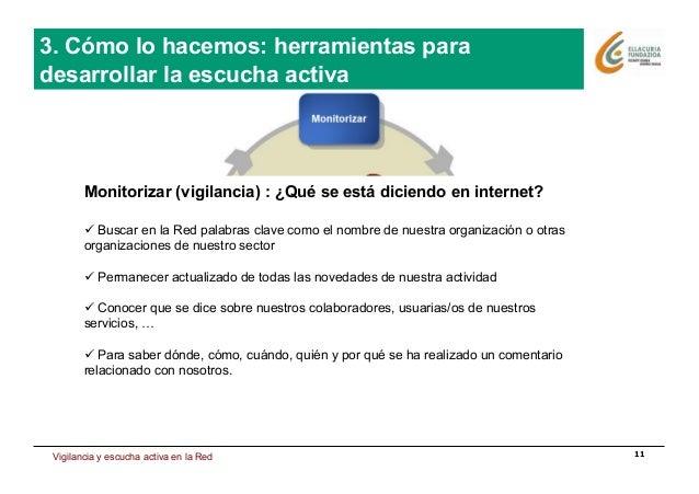 Estrategia de presencia en Internet 11 Monitorizar (vigilancia) : ¿Qué se está diciendo en internet? Buscar en la Red pa...