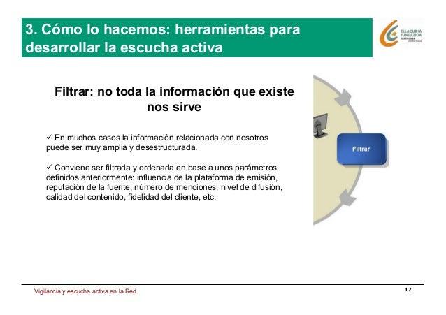 Estrategia de presencia en Internet 12 Filtrar: no toda la información que existe nos sirve En muchos casos la informaci...