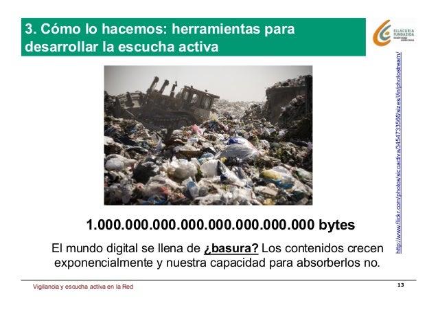 Estrategia de presencia en Internet 13 http://www.flickr.com/photos/sicoactiva/3454733566/sizes/l/in/photostream/ 1.000.00...
