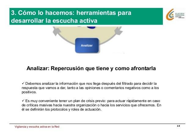Estrategia de presencia en Internet 14 Analizar: Repercusión que tiene y como afrontarla Debemos analizar la información...