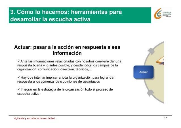 Estrategia de presencia en Internet 15 Actuar: pasar a la acción en respuesta a esa información Ante las informaciones r...