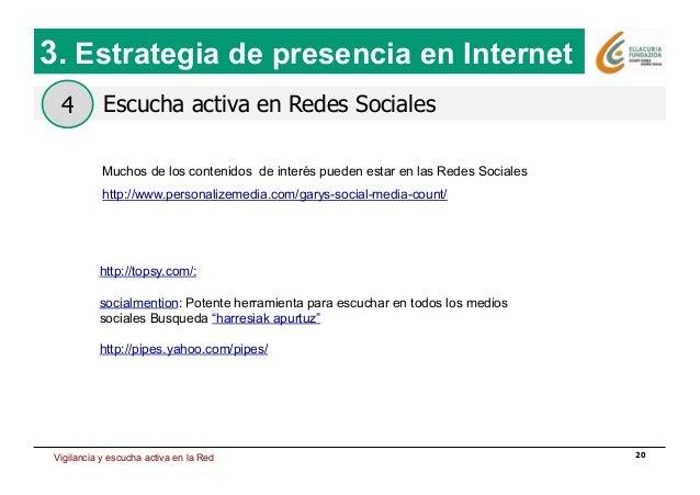 Estrategia de presencia en Internet 20 Escucha activa en Redes Sociales 3. Estrategia de presencia en Internet 4 http://to...