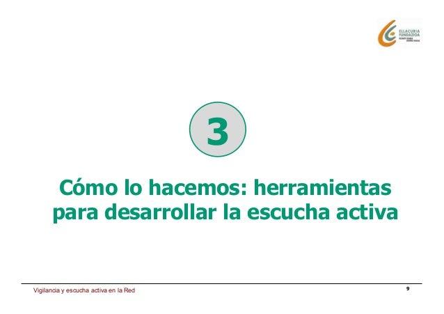 Estrategia de presencia en Internet 9 Cómo lo hacemos: herramientas para desarrollar la escucha activa 3 Vigilancia y escu...
