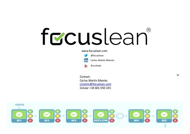 management techniques in lean on me Lean certification training helps you learn how to reduce waste and non-value-added activities find course listings and member discounts at asqorg.