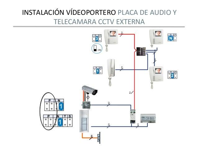 Formacion portero y videoportero tegui new sfera y robur - Instalacion de videoportero ...