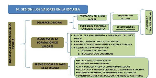 El Valor de Educar by Fernando Savater (2004, Paperback)